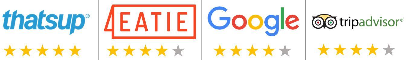 Bra kundbetyg på Tripadvisor, Google reviews, Eatie & thatsup för lunch på Farbror Nikos på Södermalm